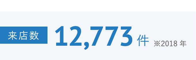 来店数 12,773件